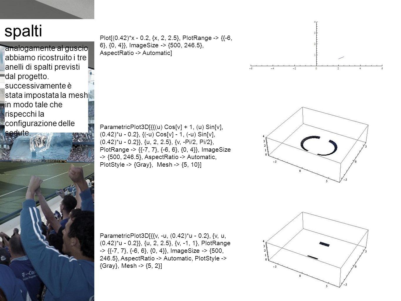 spaltiPlot[(0.42)*x - 0.2, {x, 2, 2.5}, PlotRange -> {{-6, 6}, {0, 4}}, ImageSize -> {500, 246.5}, AspectRatio -> Automatic]
